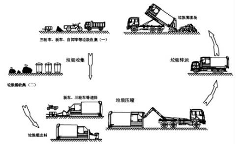电路 电路图 电子 设计 素材 原理图 496_294