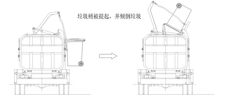 侧装后卸(压缩)式垃圾车结构简图及操作步骤