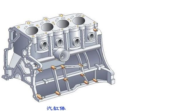 汽车发动机机体组全面图解图片
