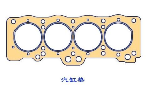 汽车发动机机体组全面图解
