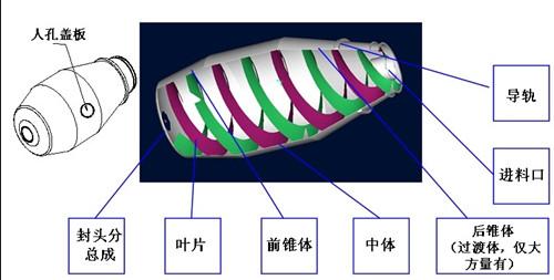 3,混凝土搅拌车液压减速系统: a,水泥搅拌车分体式液压减速系统图片