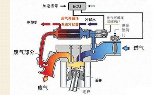 egr控制阀效果图(国iv必备)图片图片